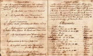 Journal of a Harvard student and teacher at Phillips Academy, Andover.] Diary from Jan. 1, 1803,...