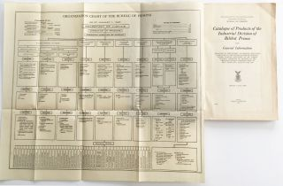 Catalogue of Products of the Industrial Division of Bilibid Prison and General Information. Revised to June, 1925. Relative to the Bureau of Prisons, including a lecture of the prison system of the Philippine Islands delivered by Mr. Ramon Victorio, Director of Prisons, in the American Prison Congress held at Salt Lake city, August 15-22, 1924.
